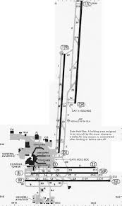Buckley Afb Map Abandoned U0026 Little Known Airfields Colorado Northeastern Denver Area