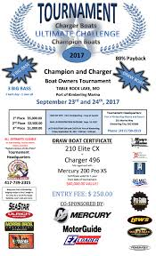 tournament entry u2013 charger boats