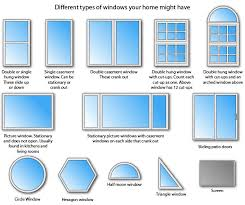 Windows Types Decorating Cool Windows Types Decorating With A Small List Of Window Types