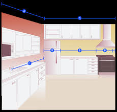 Measuring For Kitchen Cabinets by Measuring Your Kitchen