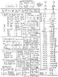 math formulas cheat sheet puted math help pinterest maths