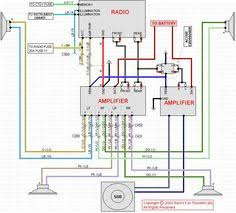 car wiring diagram electronics pinterest cars trucks and