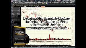 chart pattern trading system free inside days chart pattern course trading system for stocks