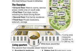 white house floor plan living quarters