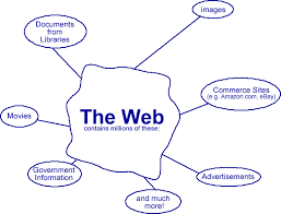 online tutorial library fau libraries library online tutorial world wide web