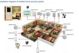 home automation system wiring diagram wiring diagram