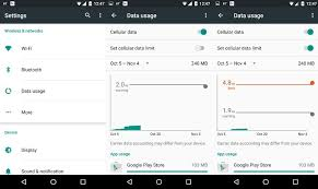 android data usage how to set a mobile data limit on your android phone android