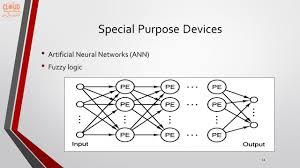 شبکه های میان ارتباطی 1 به نام خدا دکتر محمد کاظم اکبری مرتضی