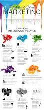 Color Combinations For Website Case Study How To Choose The Right Color Palette For Your Website
