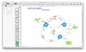 how to convert ms visio 2003 2010 file to conceptdraw pro