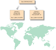 Usa Time Map by Learning Java