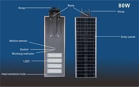 solar panel parking lot lights 80w solar powered street light integrated solar powered parking