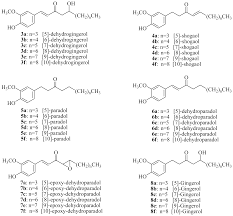 3f si e social ijms free text synthesis of analogues of gingerol and