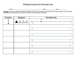 plotting fractions on a number line blank worksheet aligns to 3rd
