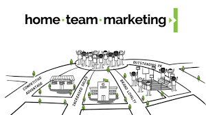 Home Team by Who Is Home Team Marketing On Vimeo