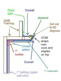 how to build cove lighting ceiling cove lighting detail ceiling light ideas