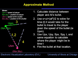 University of illinois at chicago electronic visualization