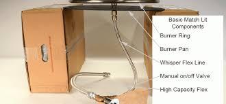 Firepit Parts Gas Pit Parts Pit Grill Ideas