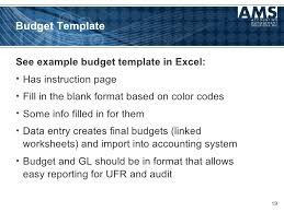 Non Profit Budget Template Excel Budgeting 101 For Nonprofits