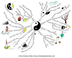 today s quote the yin to your yang