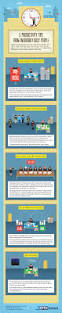 Best 25 Management Case Studies Ideas On Pinterest Medical