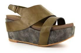 corkys footwear home