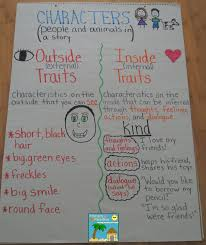 Character Trait Worksheet Quite A Character Teaching Character Traits