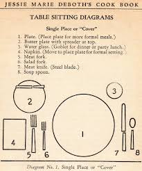 place setting diagram gallery for gt formal place setting diagram