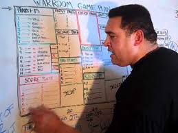 nfl the game plan play calls strategies pt 1 youtube