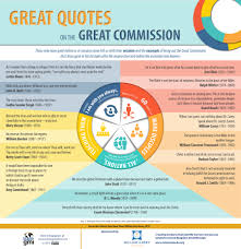 quote home country great quotes on the great commission missio nexus