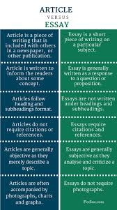 sample of editorial essay editorial essays perspective essay personal perspective essay difference between article and essay