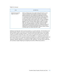 chapter 5 procedure design processes personnel and tools