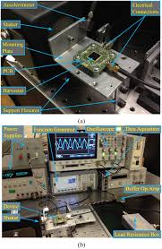 investigation of gap closing interdigitated capacitors for