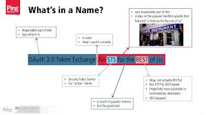 oauth 2 0 token exchange an sts for the rest of us