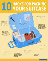 Top 10 Must Pack Cruise by The Right Way To Pack A Suitcase Infographic Packing Hacks And