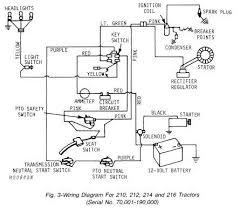 diagrams 445391 john deere 210 ignition wiring diagram u2013 210