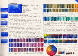 jane blundell watercolor paint out and research information with