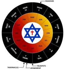 hebrew calendars best 25 calendar year ideas on calendar