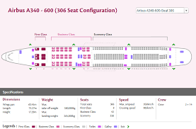 airbus a320 floor plan air asia airlines airbus a330 300 aircraft seating chart airline