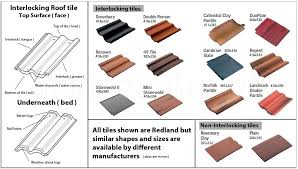 Tile Roof Types Roof Tile Types Roofing And Siding Ideas Hash