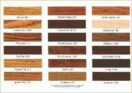 Home Depot Decoration Interior Wood Stain Colors Home Depot New Decoration Ideas