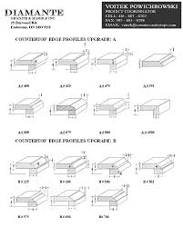 countertop edge profiles upgrade jpg 804 1000 kitchens pinterest