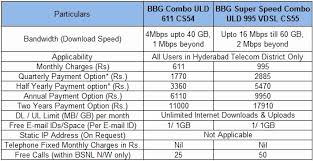 home wireless internet plans internet plans for home beautiful internet plans for home maxis