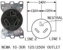 wiring diagram wiring diagram for a dryer plug nema10 30r wiring