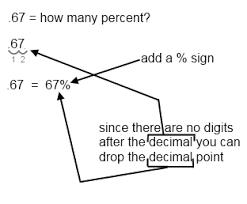 percent to decimal changing percents to decimals and decimals to percents math 4 ged