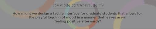 Design A Desk Online Mood Quest U2014 Ashish Chaudhary