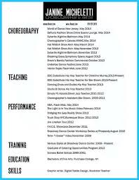 Dance Resume Template For College Dancer Resume Sample Resume Template For Actors Olivia Gray