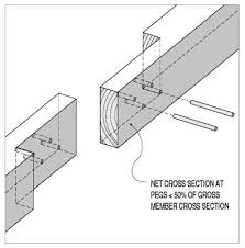Wood Joints Worksheet by The Carpentry Way Bracing Situation Iii Tension Design Shortcomings