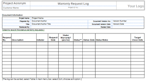 fault report template word quality templates project management templates