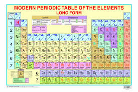 p table of elements new periodic table song mp3 best of periodic table mp3 periodic